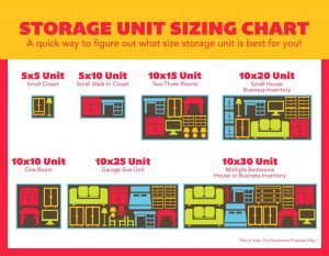 Storage Unit Size Guide